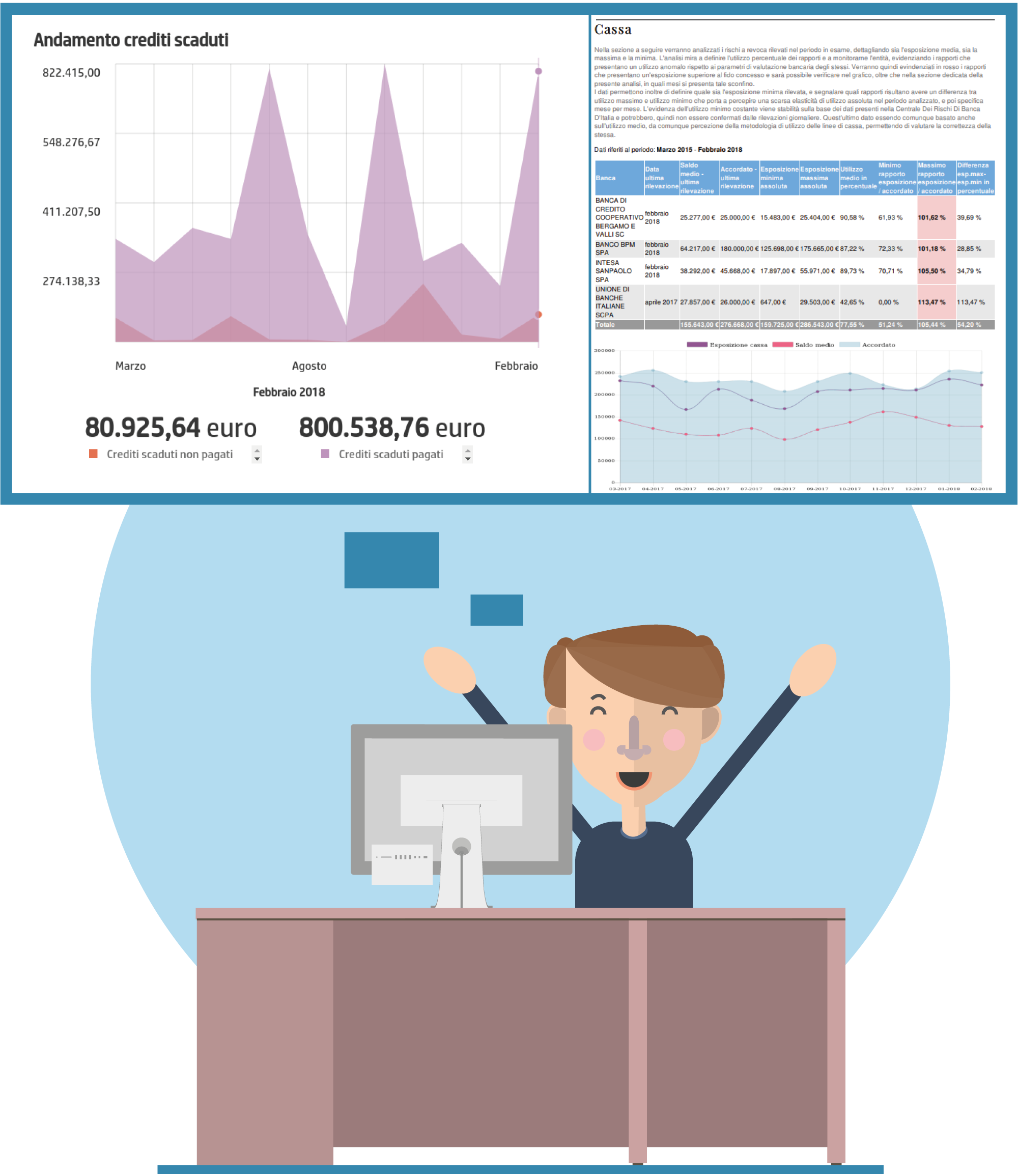 ctrl risk analisi mcc download report